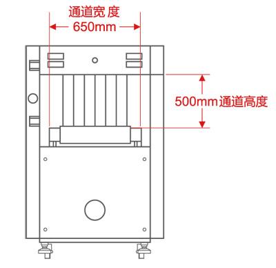 LD-6550C通道式X光安检机尺寸